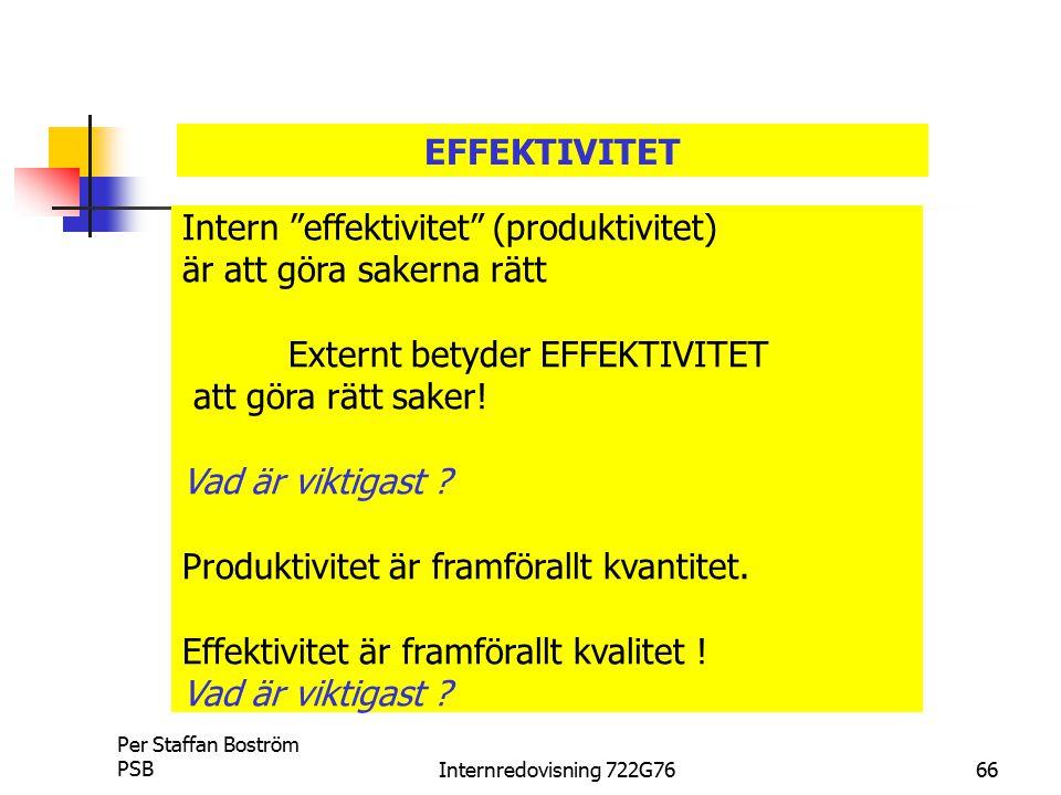 Intern effektivitet (produktivitet) är att göra sakerna rätt