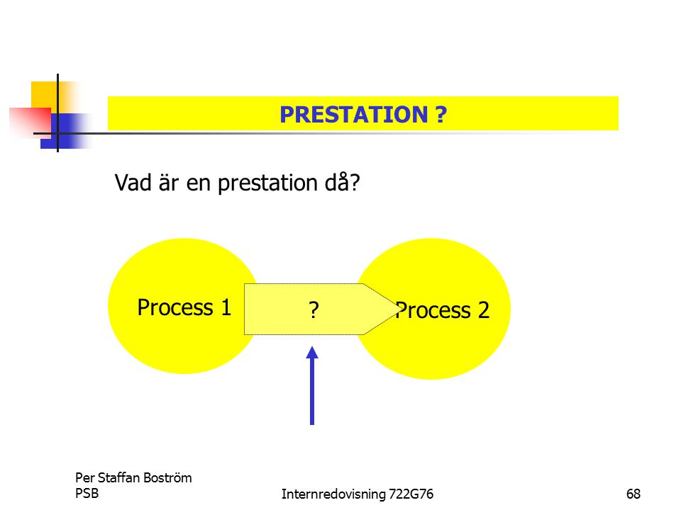 PRESTATION Vad är en prestation då Process 1 Process 2