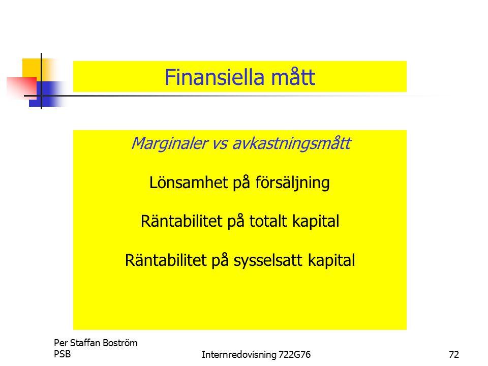 Finansiella mått Marginaler vs avkastningsmått