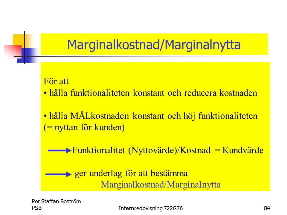 Marginalkostnad/Marginalnytta