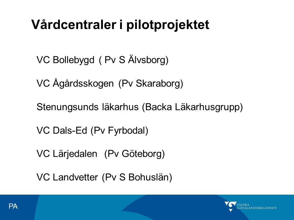 Vårdcentraler i pilotprojektet