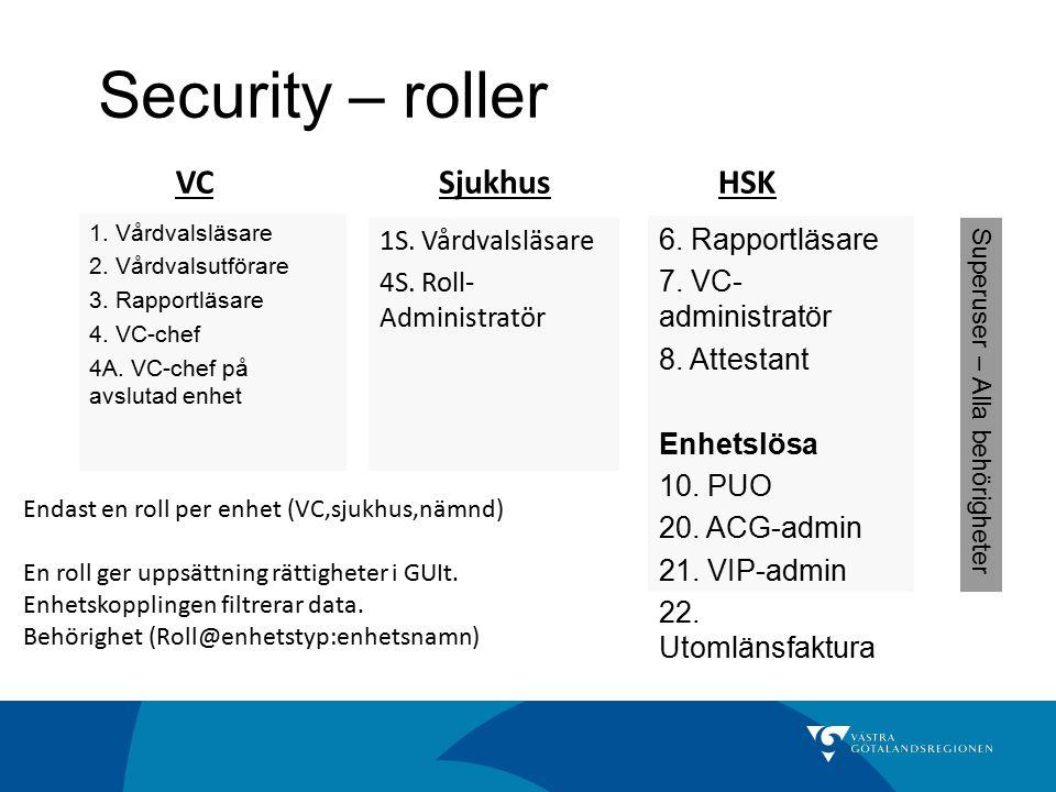 Security – roller VC Sjukhus HSK 1S. Vårdvalsläsare 6. Rapportläsare