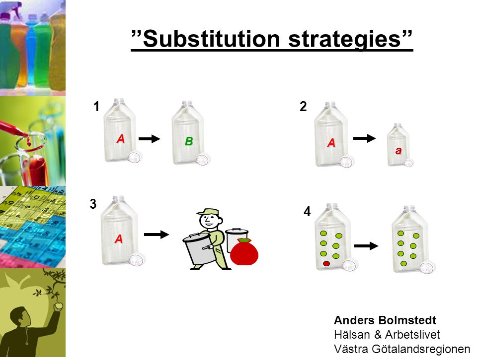 Substitution strategies