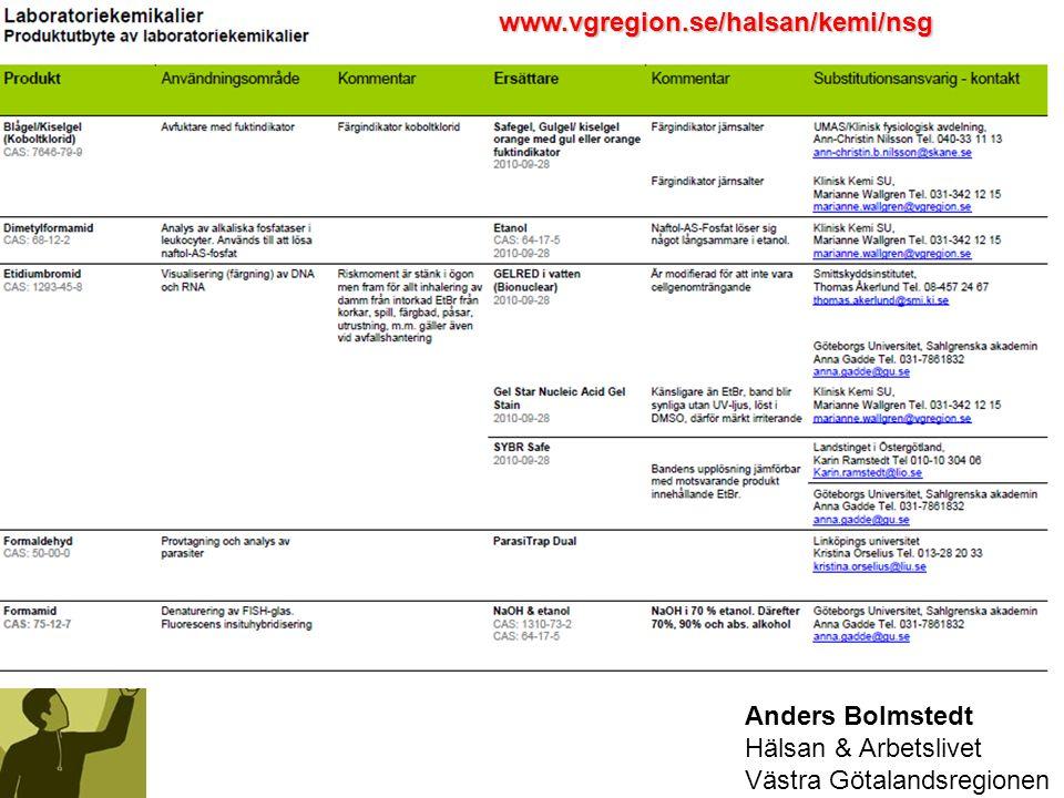 www.vgregion.se/halsan/kemi/nsg Anders Bolmstedt Hälsan & Arbetslivet Västra Götalandsregionen