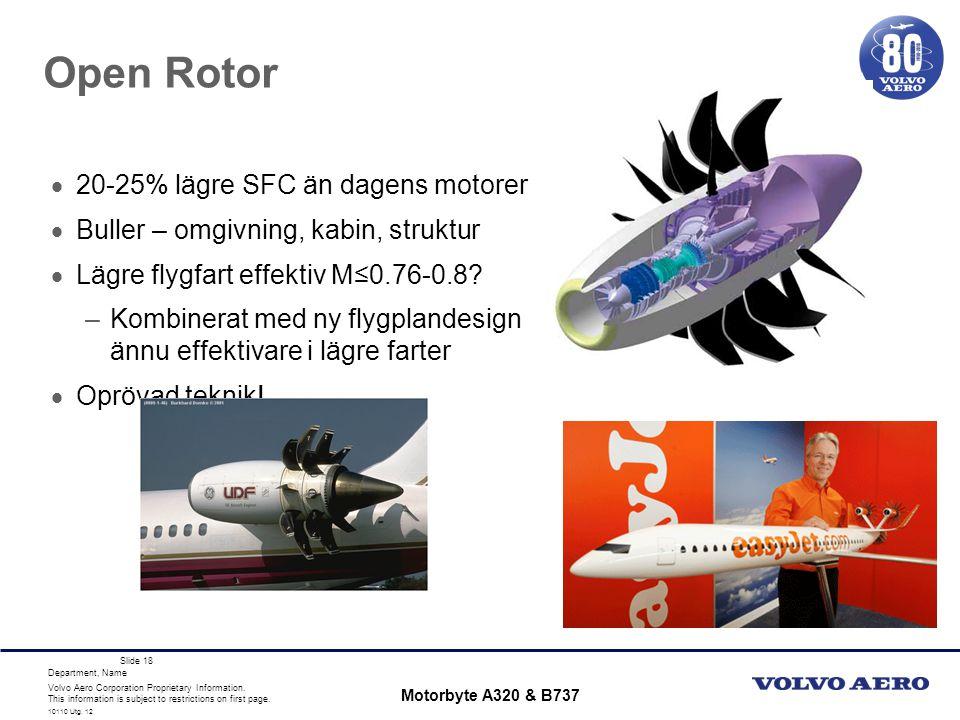 Open Rotor 20-25% lägre SFC än dagens motorer