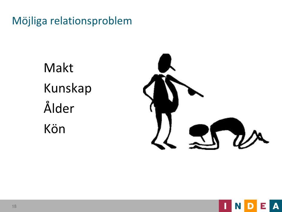 Möjliga relationsproblem
