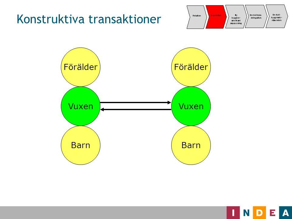 Konstruktiva transaktioner