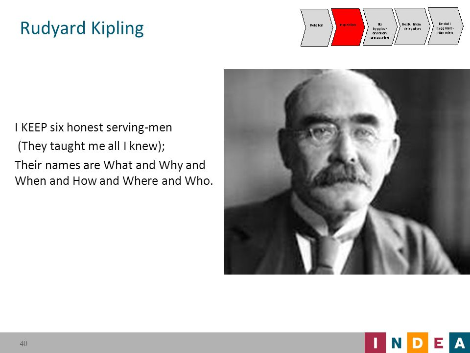 Rudyard Kipling I KEEP six honest serving-men (They taught me all I knew); Their names are What and Why and When and How and Where and Who.