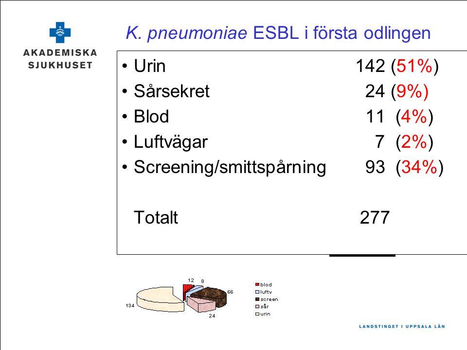 K. pneumoniae ESBL i första odlingen