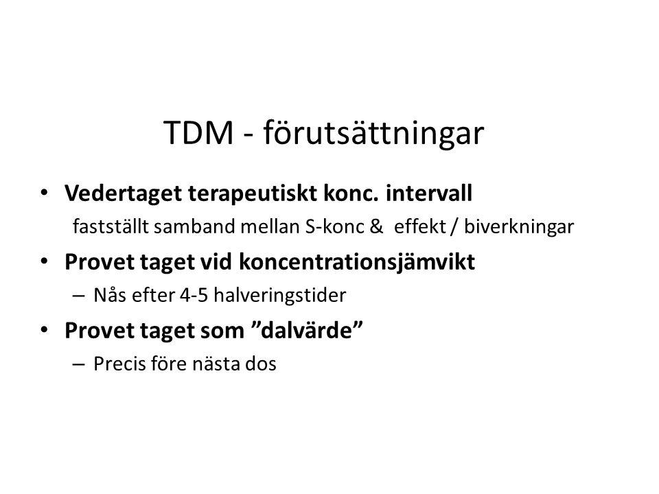 TDM - förutsättningar Vedertaget terapeutiskt konc. intervall