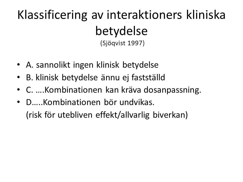 Klassificering av interaktioners kliniska betydelse (Sjöqvist 1997)
