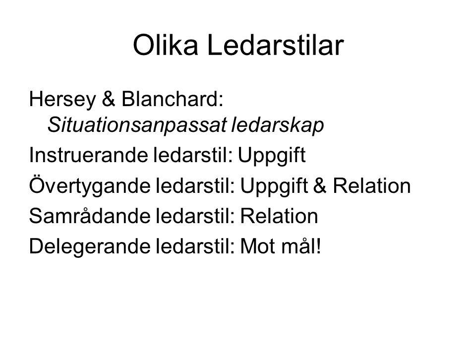 Olika Ledarstilar Hersey & Blanchard: Situationsanpassat ledarskap