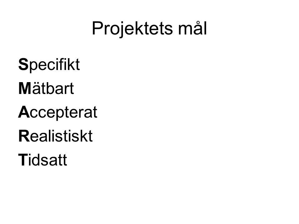 Projektets mål Specifikt Mätbart Accepterat Realistiskt Tidsatt