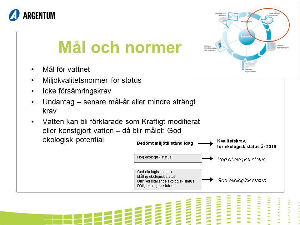 Mål och normer Mål för vattnet Miljökvalitetsnormer för status
