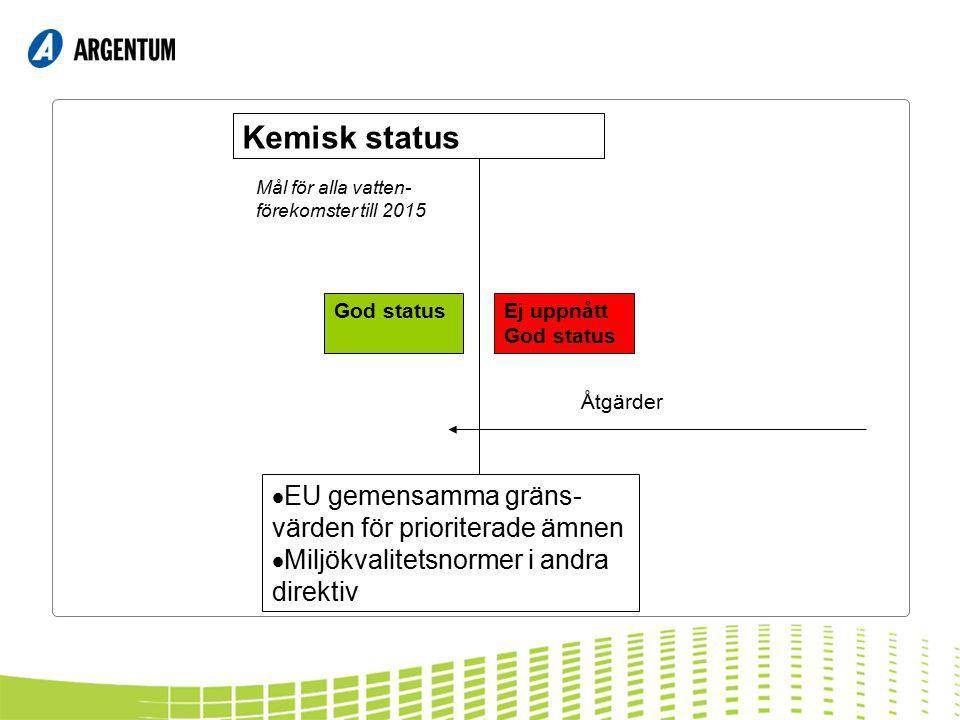 Kemisk status EU gemensamma gräns-värden för prioriterade ämnen