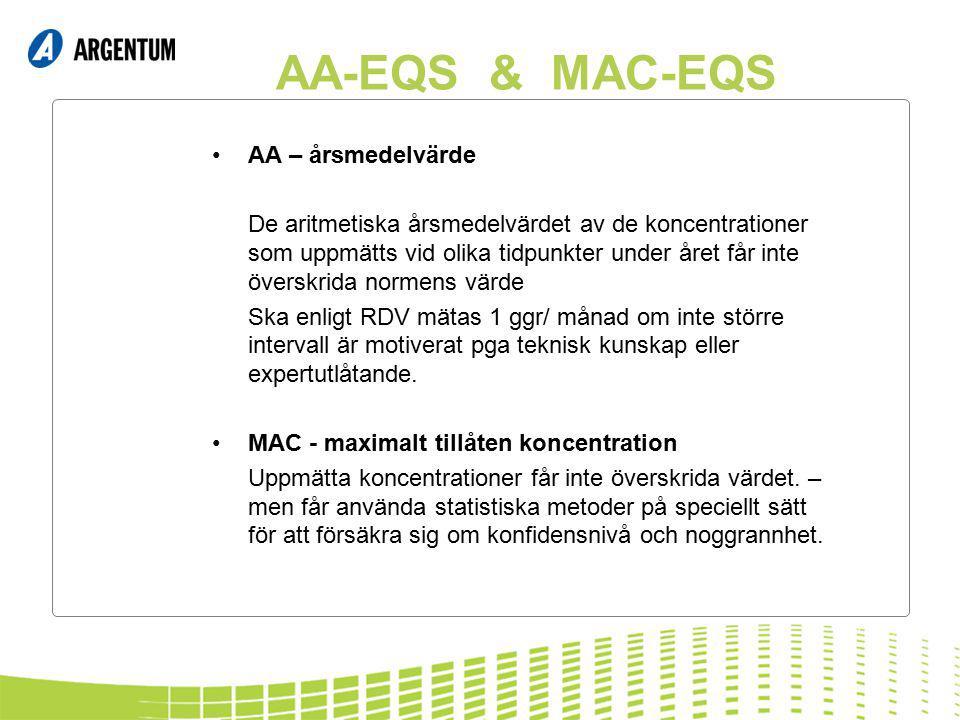 AA-EQS & MAC-EQS AA – årsmedelvärde