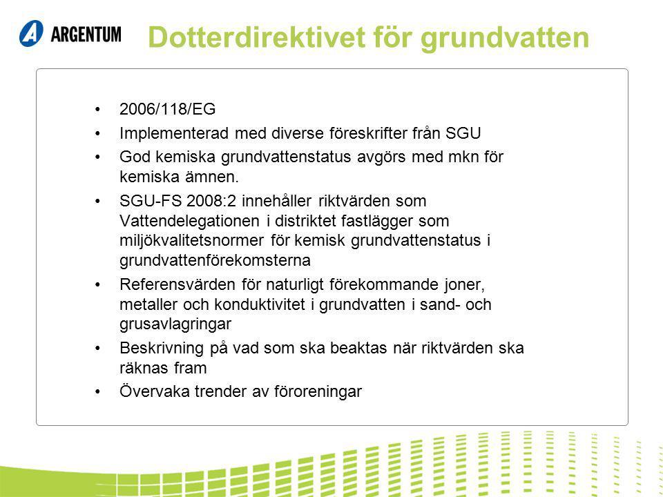 Dotterdirektivet för grundvatten