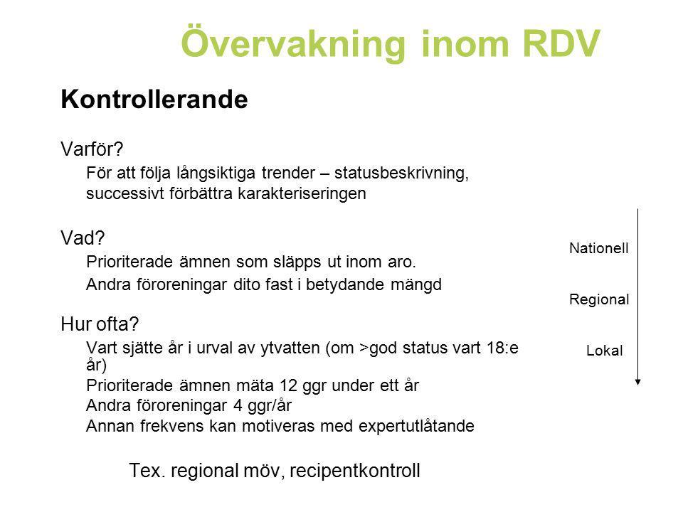 Övervakning inom RDV Kontrollerande Varför