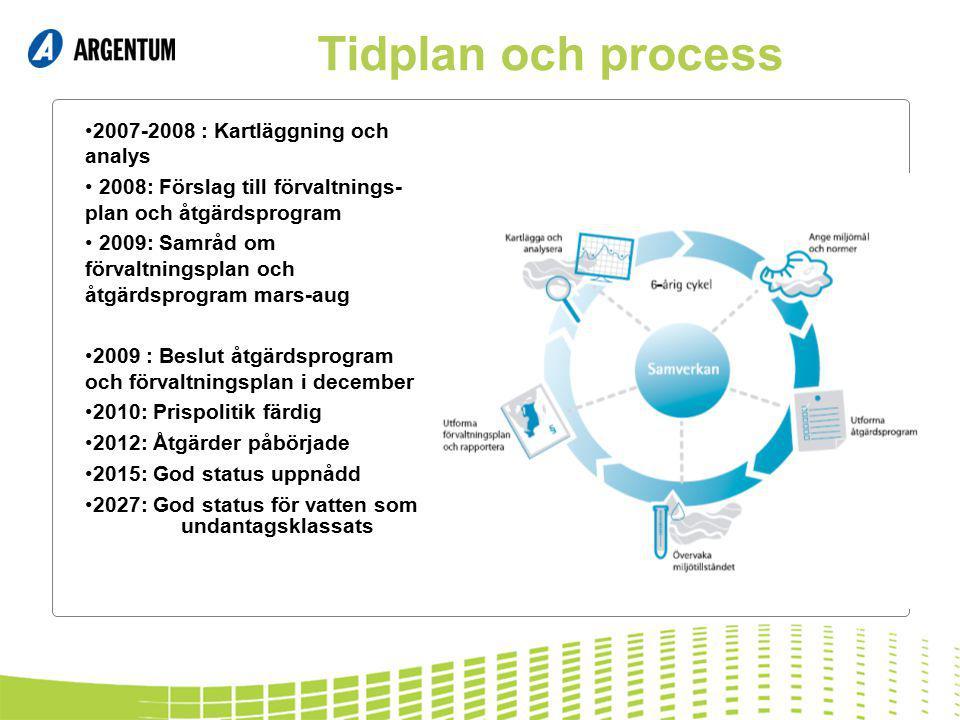 Tidplan och process 2007-2008 : Kartläggning och analys