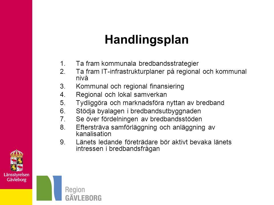 Handlingsplan Ta fram kommunala bredbandsstrategier