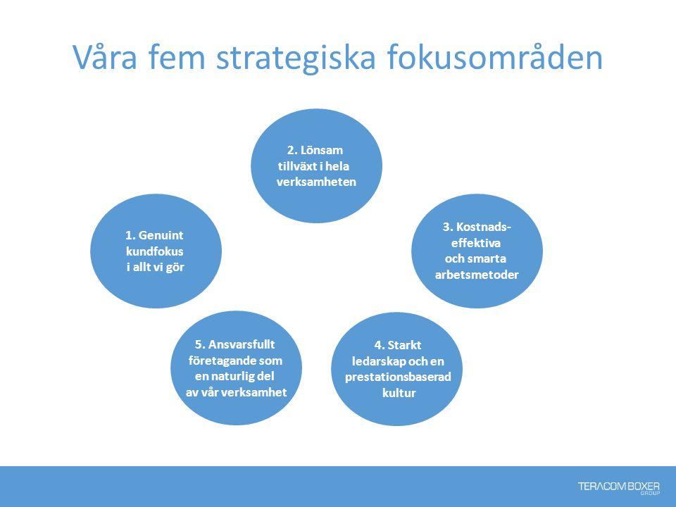 Våra fem strategiska fokusområden