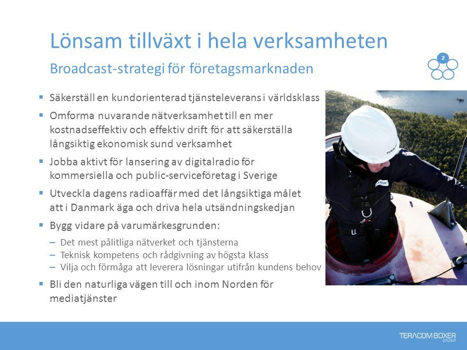 Lönsam tillväxt i hela verksamheten Broadcast-strategi för företagsmarknaden