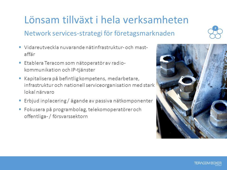 Lönsam tillväxt i hela verksamheten Network services-strategi för företagsmarknaden