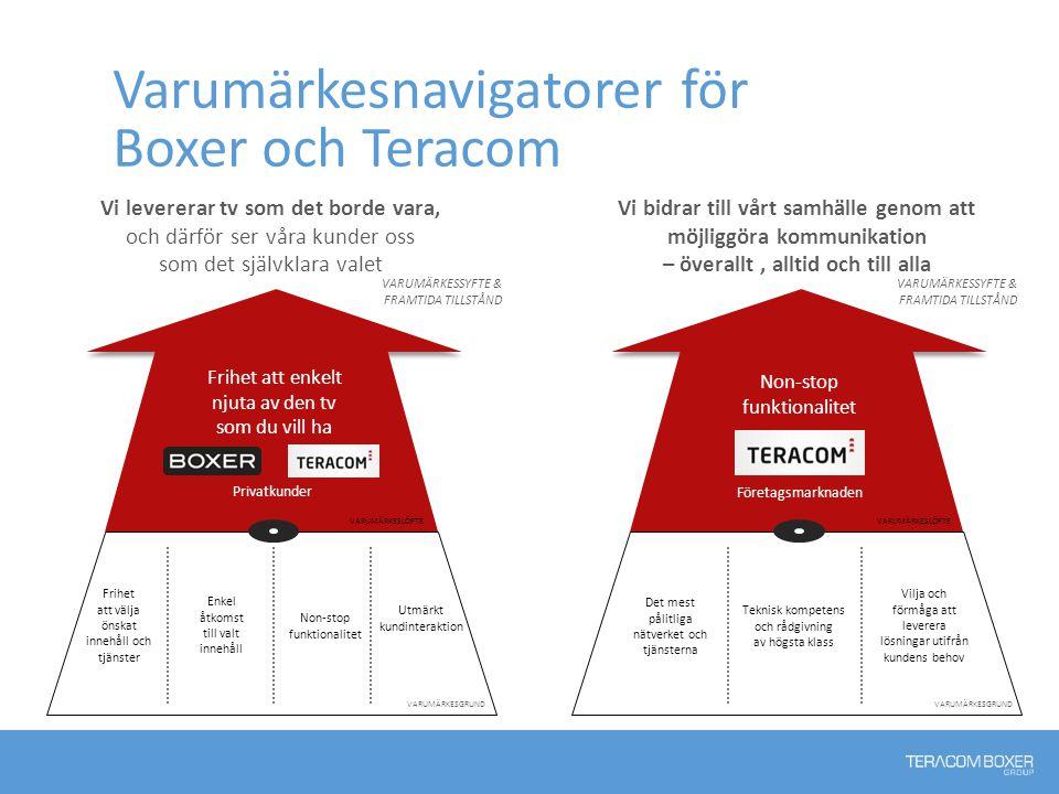 Varumärkesnavigatorer för Boxer och Teracom