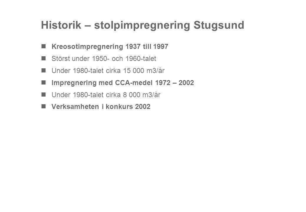 Historik – stolpimpregnering Stugsund