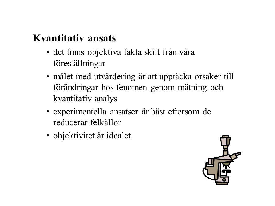 Kvantitativ ansats det finns objektiva fakta skilt från våra föreställningar.