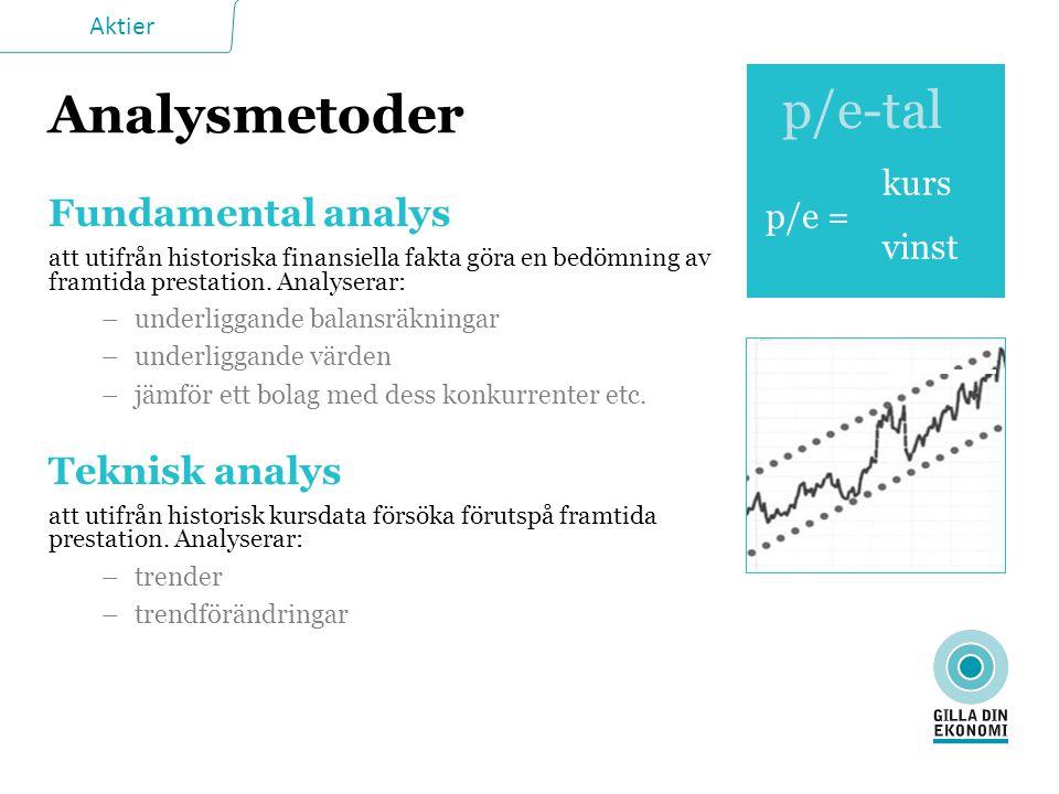 Analysmetoder p/e-tal Fundamental analys Teknisk analys kurs vinst