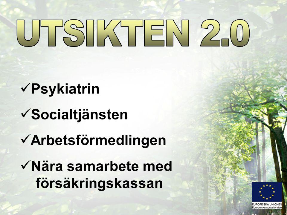 UTSIKTEN 2.0 Psykiatrin Socialtjänsten Arbetsförmedlingen