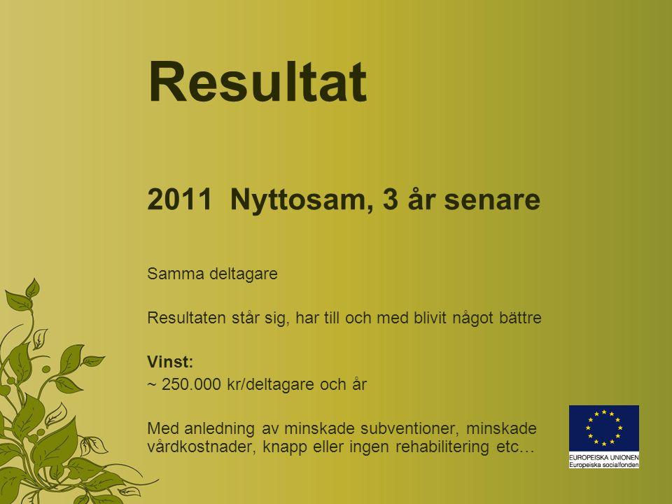 Resultat 2011 Nyttosam, 3 år senare Samma deltagare