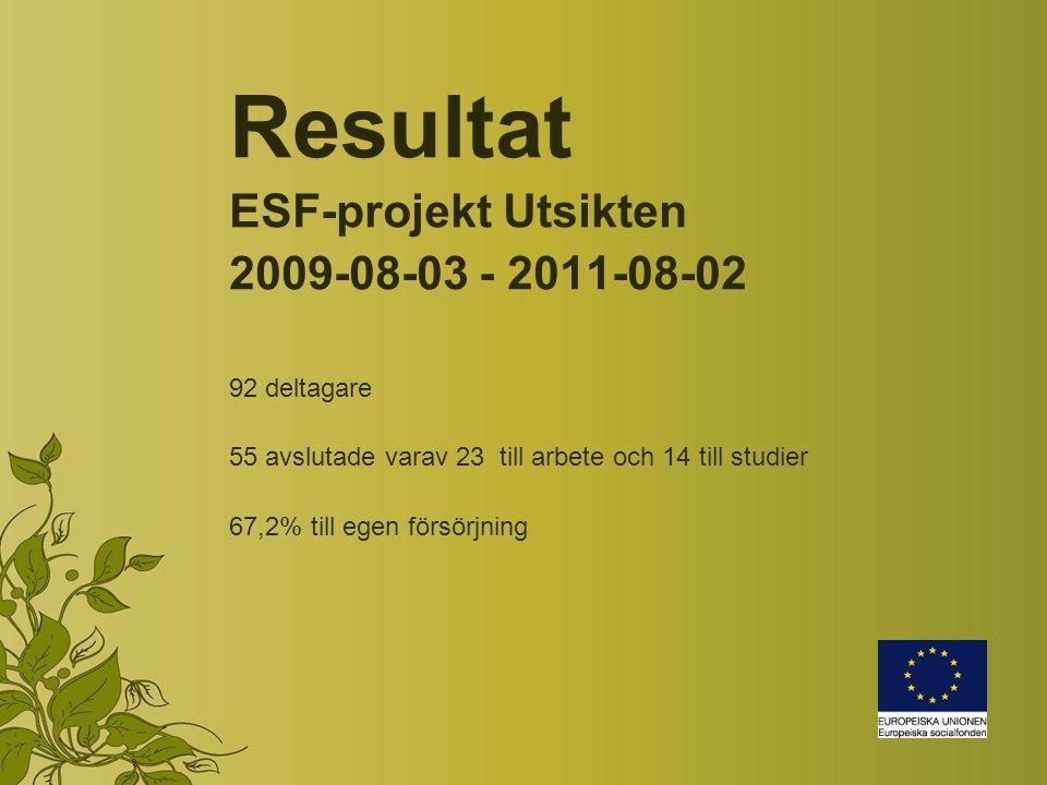 Resultat ESF-projekt Utsikten 2009-08-03 - 2011-08-02 92 deltagare