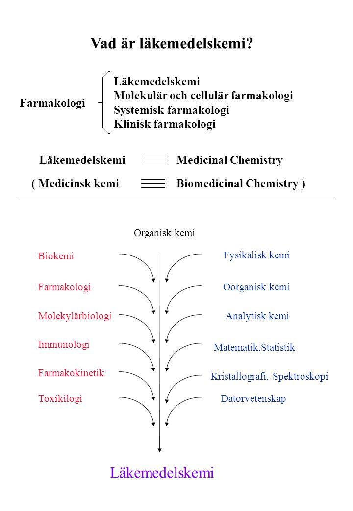 Vad är läkemedelskemi Läkemedelskemi Medicinal Chemistry