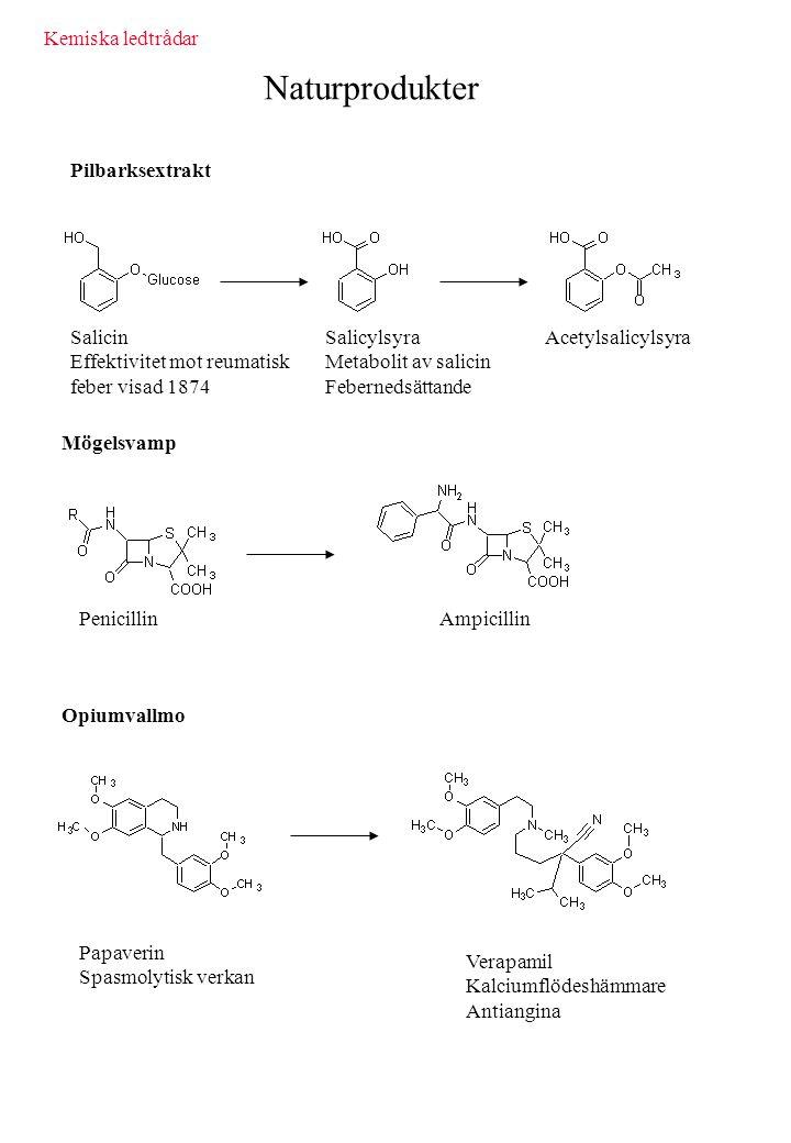 Naturprodukter Kemiska ledtrådar Pilbarksextrakt Salicin