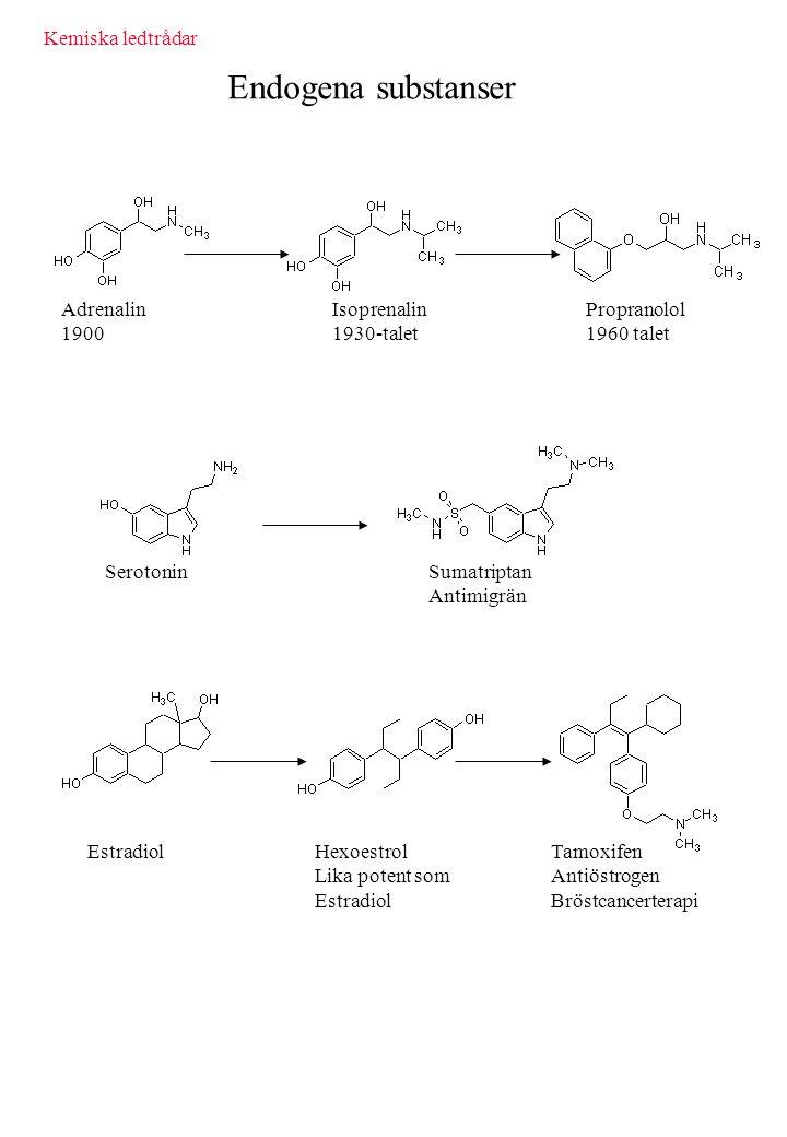 Endogena substanser Kemiska ledtrådar Adrenalin 1900 Isoprenalin