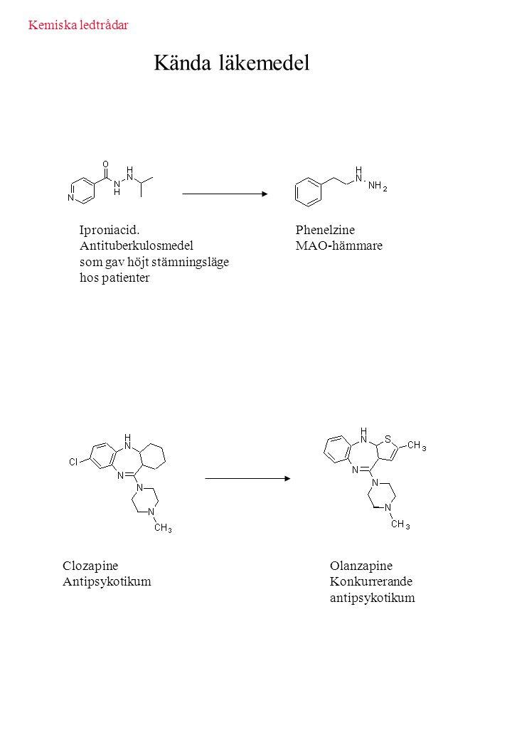Kända läkemedel Kemiska ledtrådar Iproniacid. Antituberkulosmedel