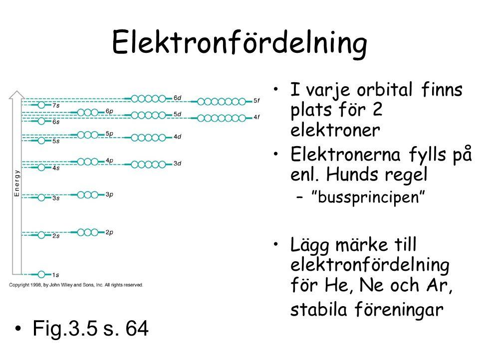 Elektronfördelning Fig.3.5 s. 64