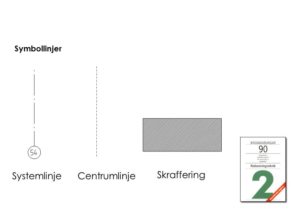 Symbollinjer Systemlinje Centrumlinje Skraffering