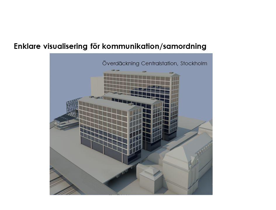 Enklare visualisering för kommunikation/samordning