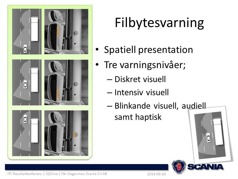 Filbytesvarning Spatiell presentation Tre varningsnivåer;