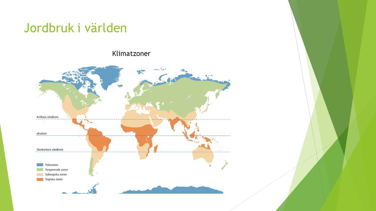 Jordbruk i världen Klimatzoner