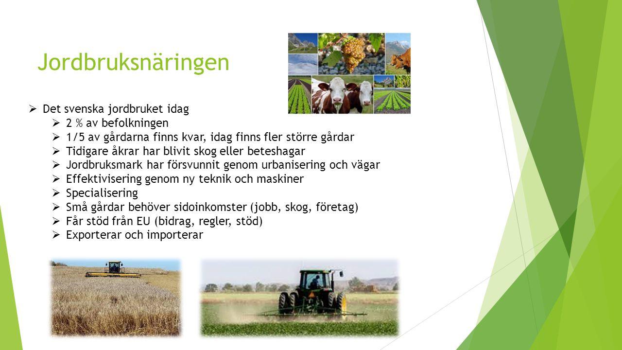 Jordbruksnäringen Det svenska jordbruket idag 2 % av befolkningen
