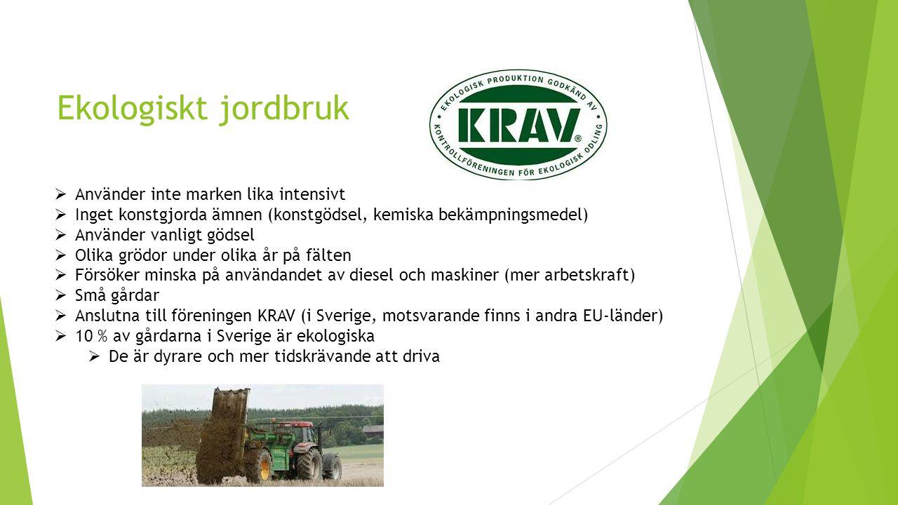 Ekologiskt jordbruk Använder inte marken lika intensivt