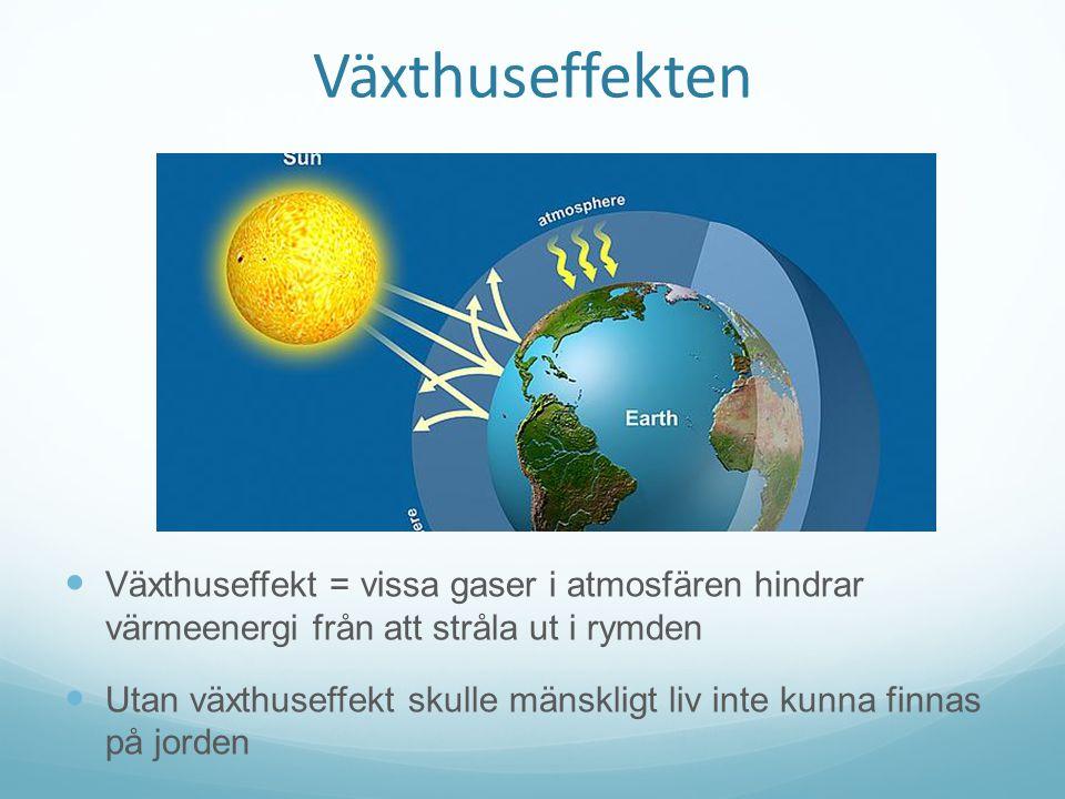 Växthuseffekten Växthuseffekt = vissa gaser i atmosfären hindrar värmeenergi från att stråla ut i rymden.