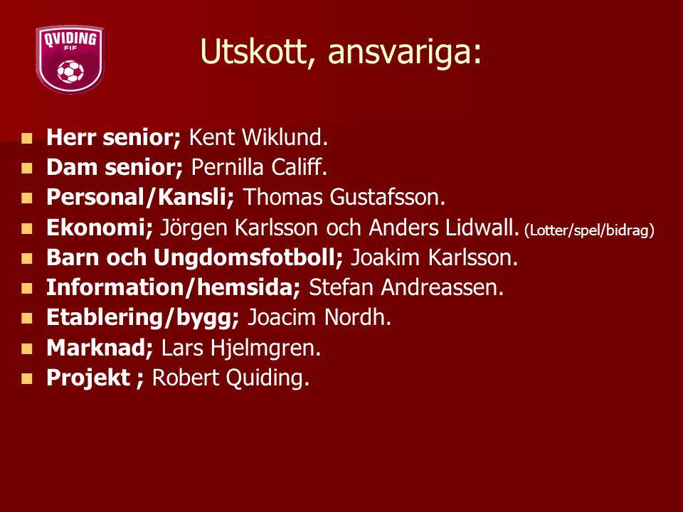 Utskott, ansvariga: Herr senior; Kent Wiklund.