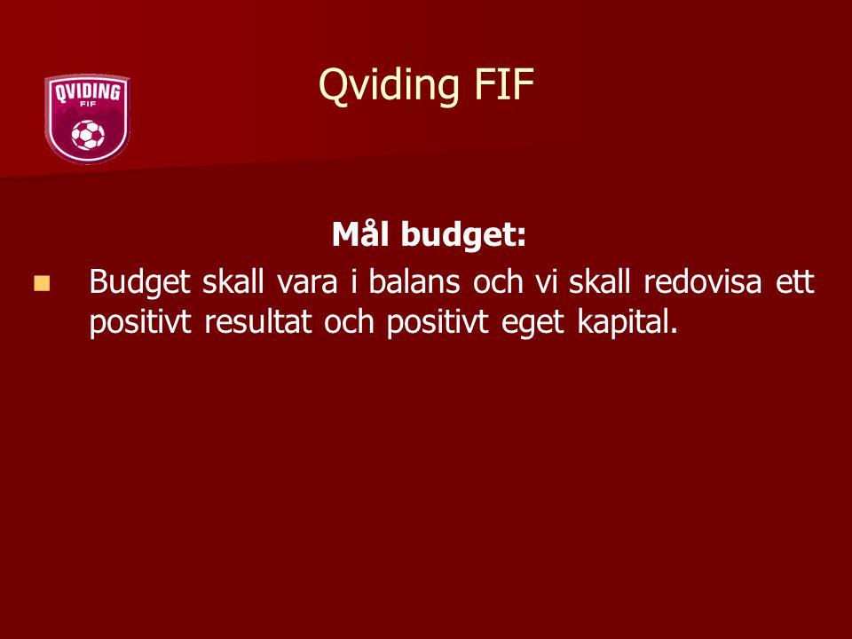Qviding FIF Mål budget: