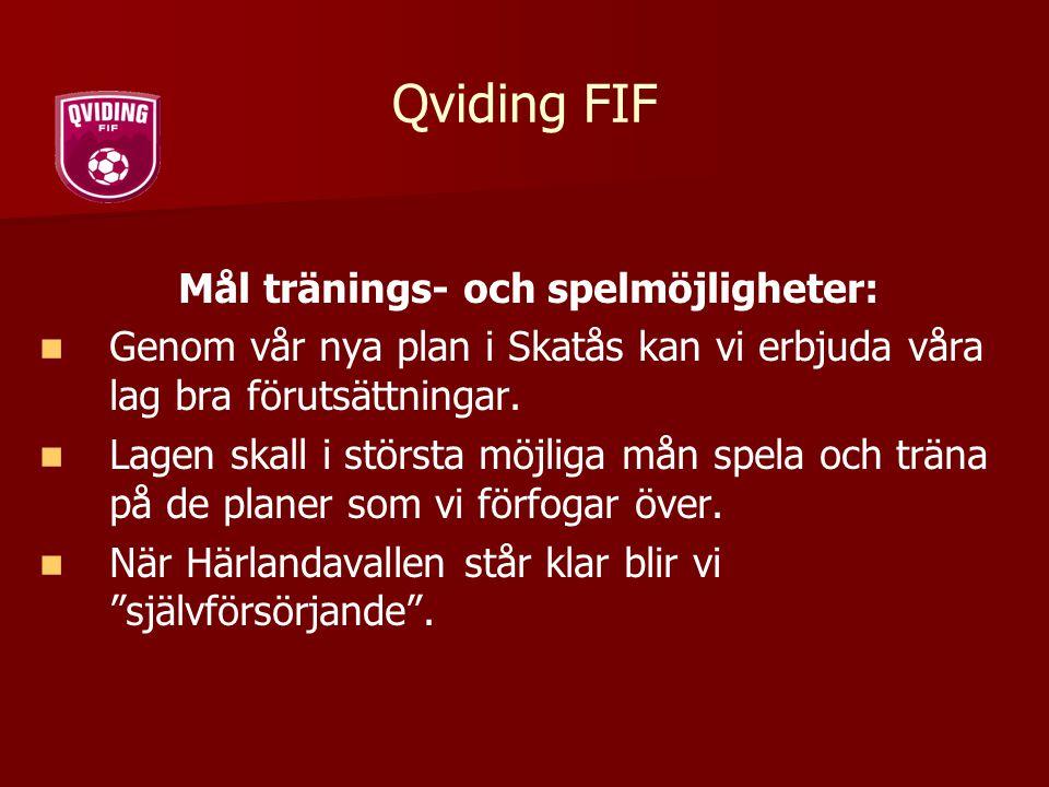 Mål tränings- och spelmöjligheter: