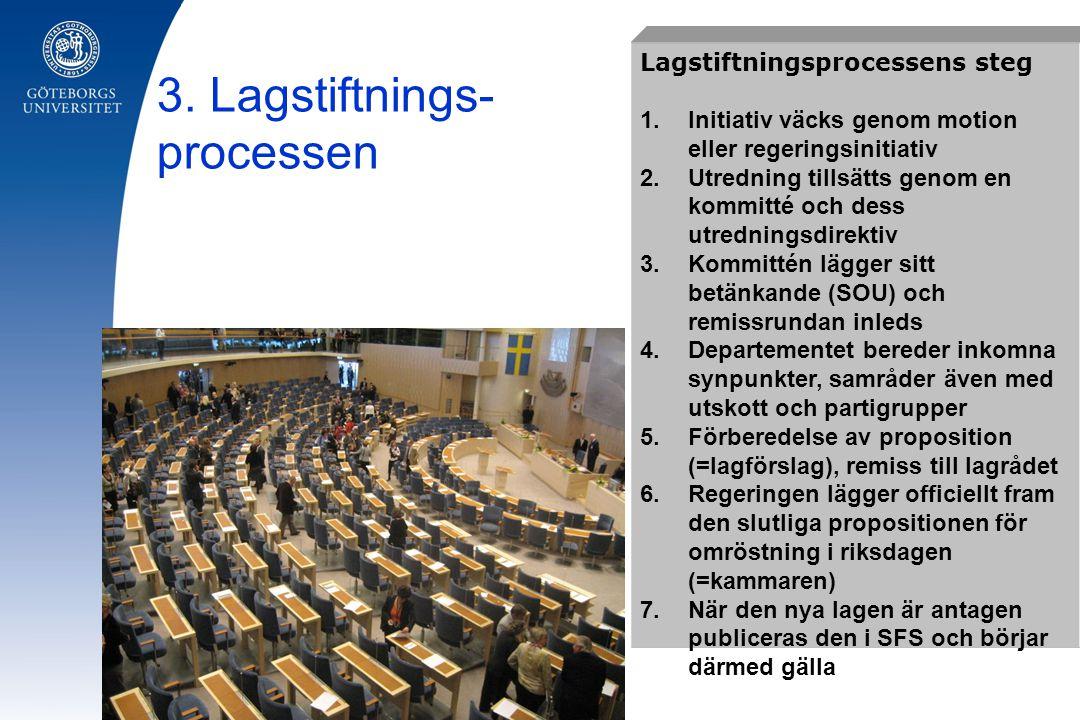 3. Lagstiftnings- processen
